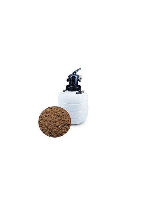 filtre anti phosphates phophosorb